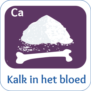 symptoom multipel myeloom calcium