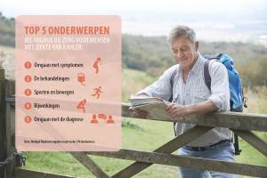 enquête top 5 onderwerpen bij zorg voor mensen met ziekte van Kahler